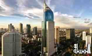Developing the Potential of Indonesia s Aviation Sector